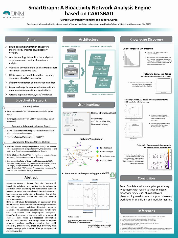 Best Scientific Poster Design Templates Monpence