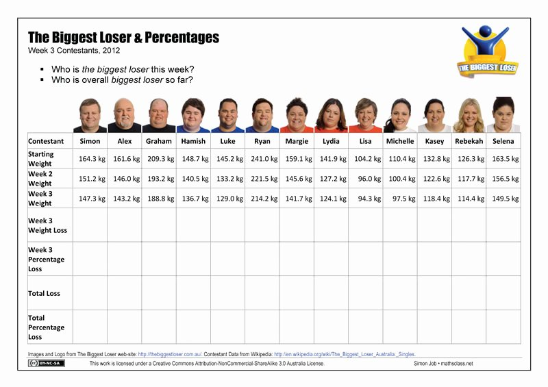 Biggest Loser Excel Spreadsheet