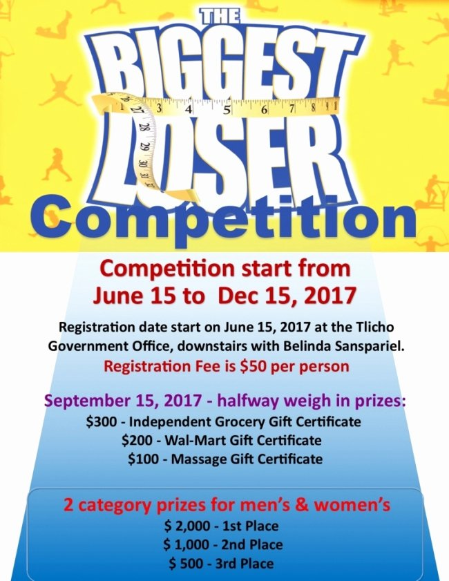 Biggest Loser Halfway Weigh In