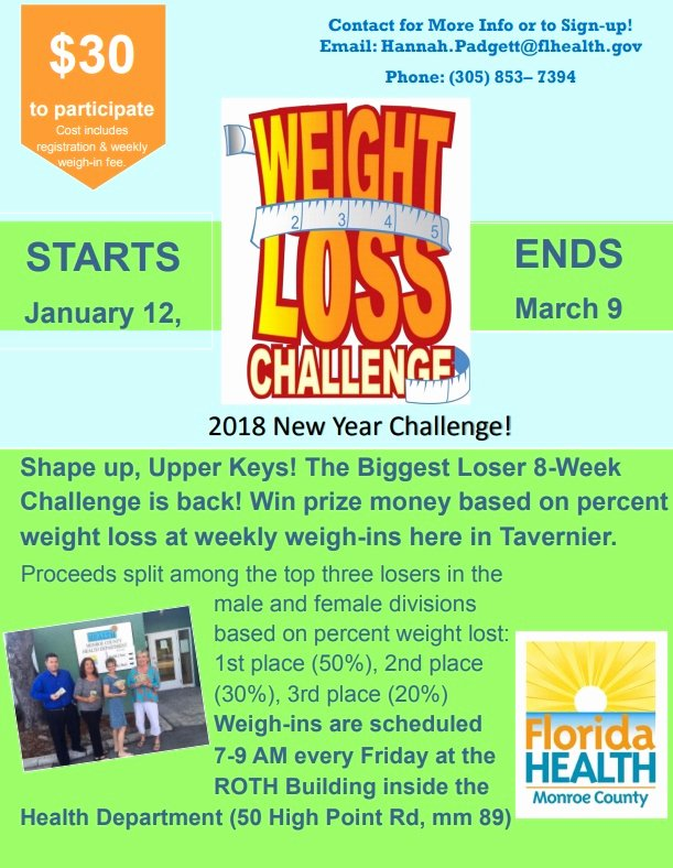 Biggest Loser Returns to the Upper Keys – Key West the