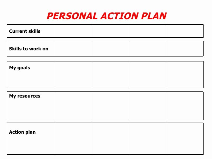 Blank and Simple Personal Action Plan Template for