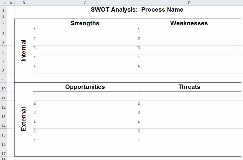 Blank Excel Sheet Swot Analysis Matrix Template Sample