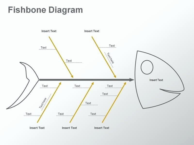 Blank Fishbone Template Sample Diagram Template Fishbone