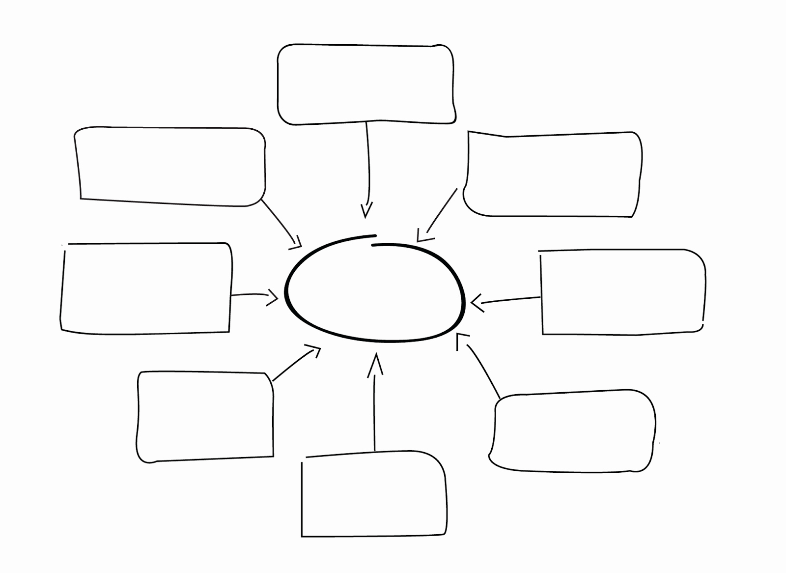 Blank Mind Map Diagram to Pin On Pinterest