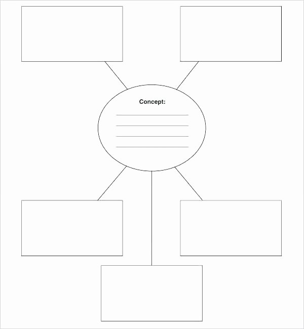 Blank Mind Map Template Ks2 Maps – Skincense