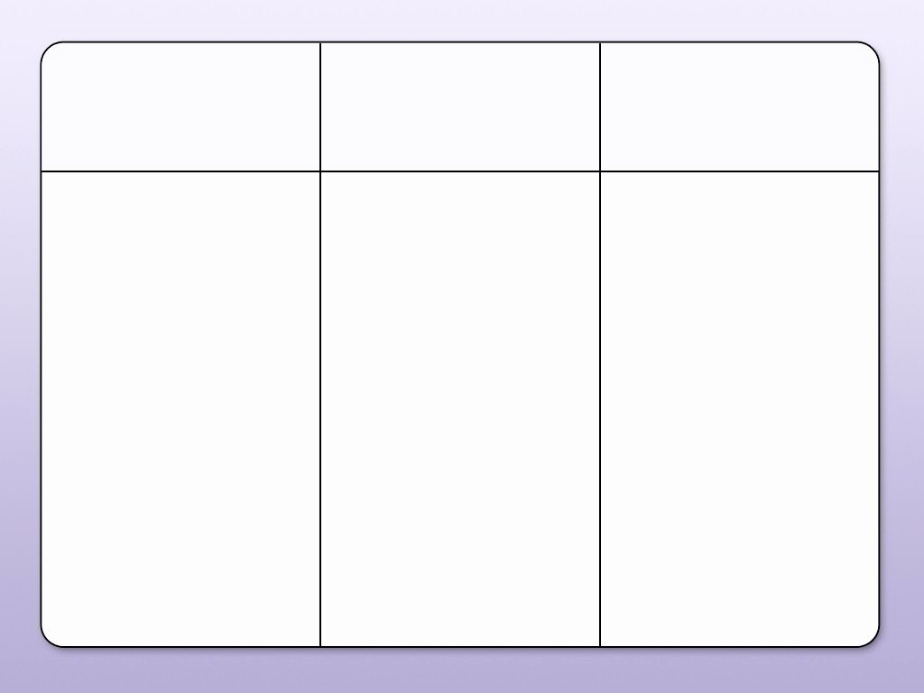 Blank Table Chart with 3 Columns