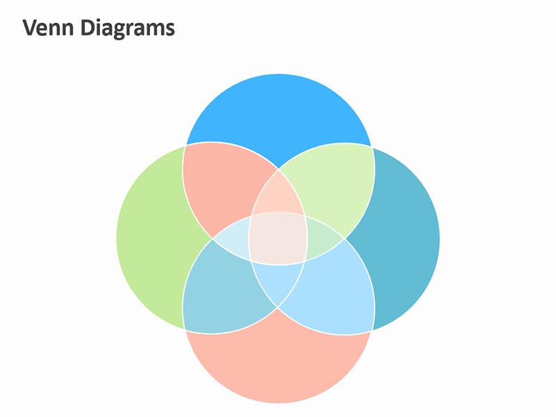Blank Venn Diagram Editable Powerpoint Template