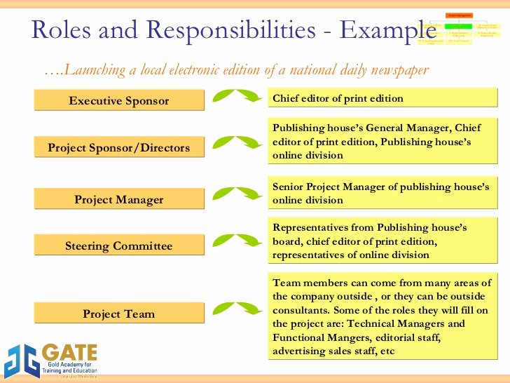 Board Roles and Responsibilities Template Templates Data