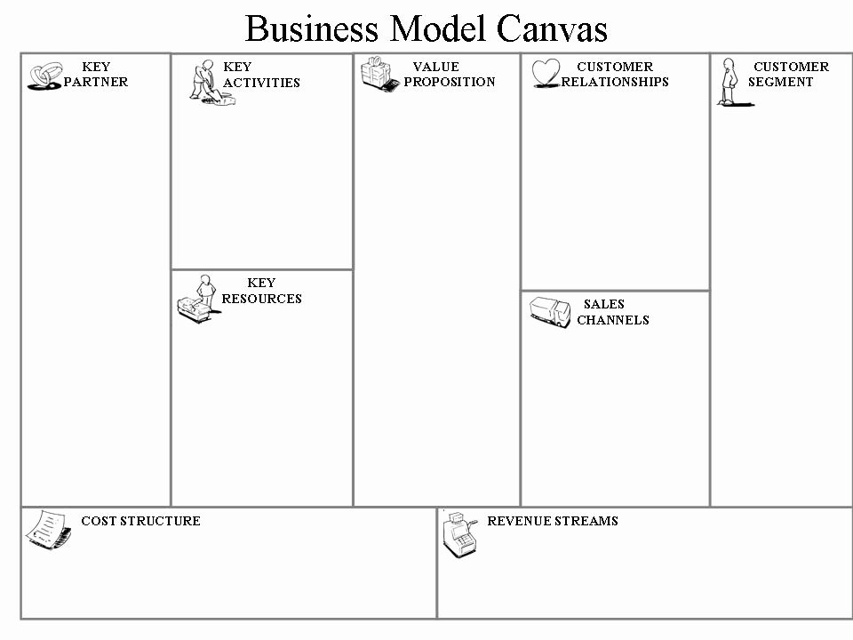 Book Review – Business Model Generation