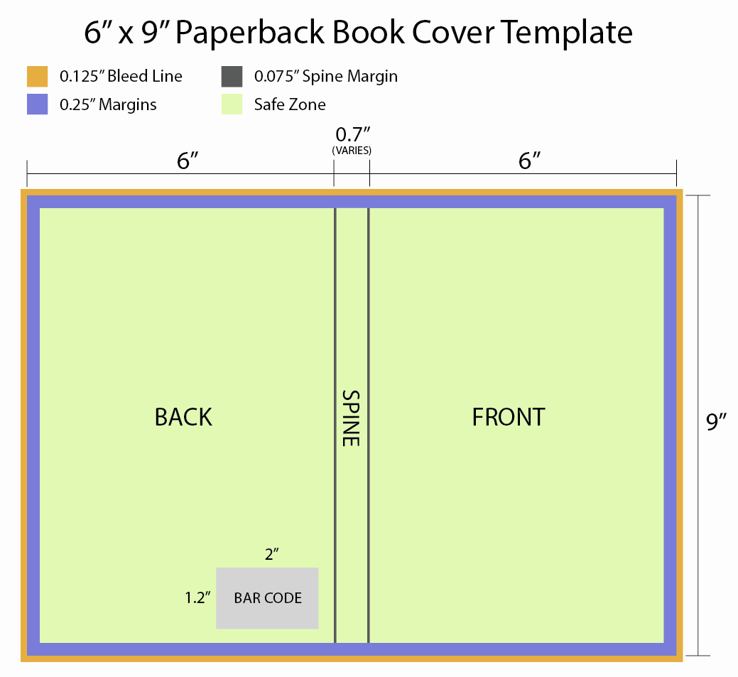 Booklet Template Example Mughals