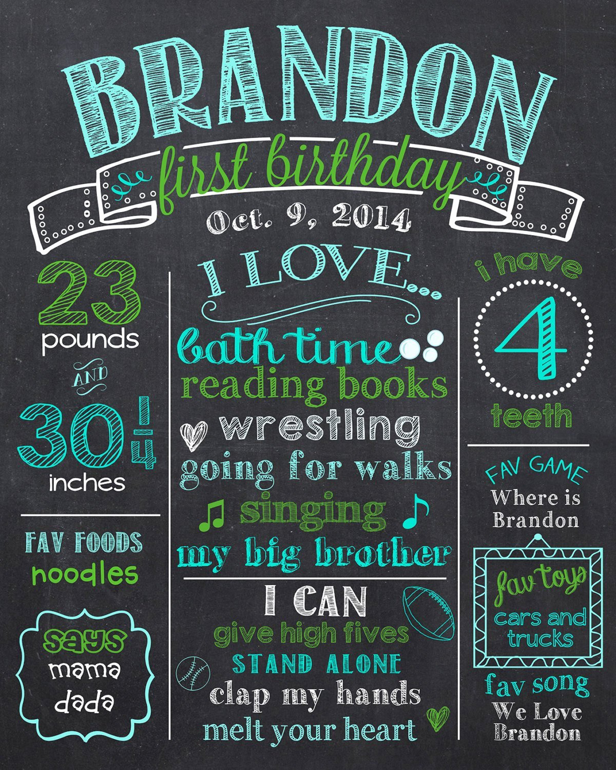 Boy First Birthday Chalkboard Poster Blue and Green 1st