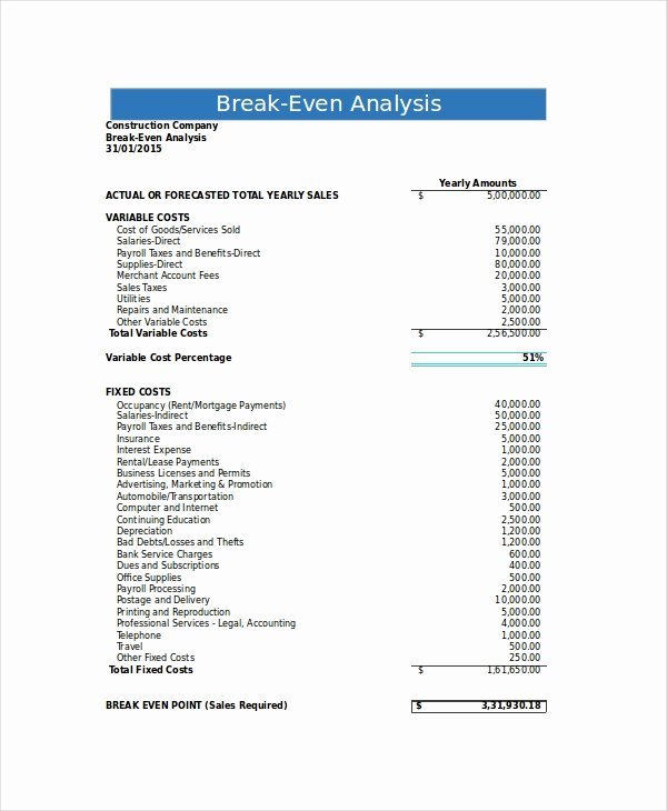 Break even Analysis 10 Free Excel Psd Documents