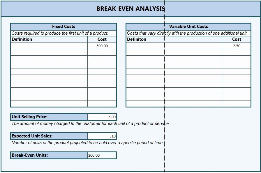 Break even Analysis Template Template Sample