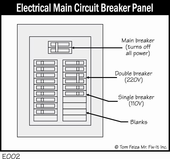 Breaker Panel Label Template Related Keywords Breaker