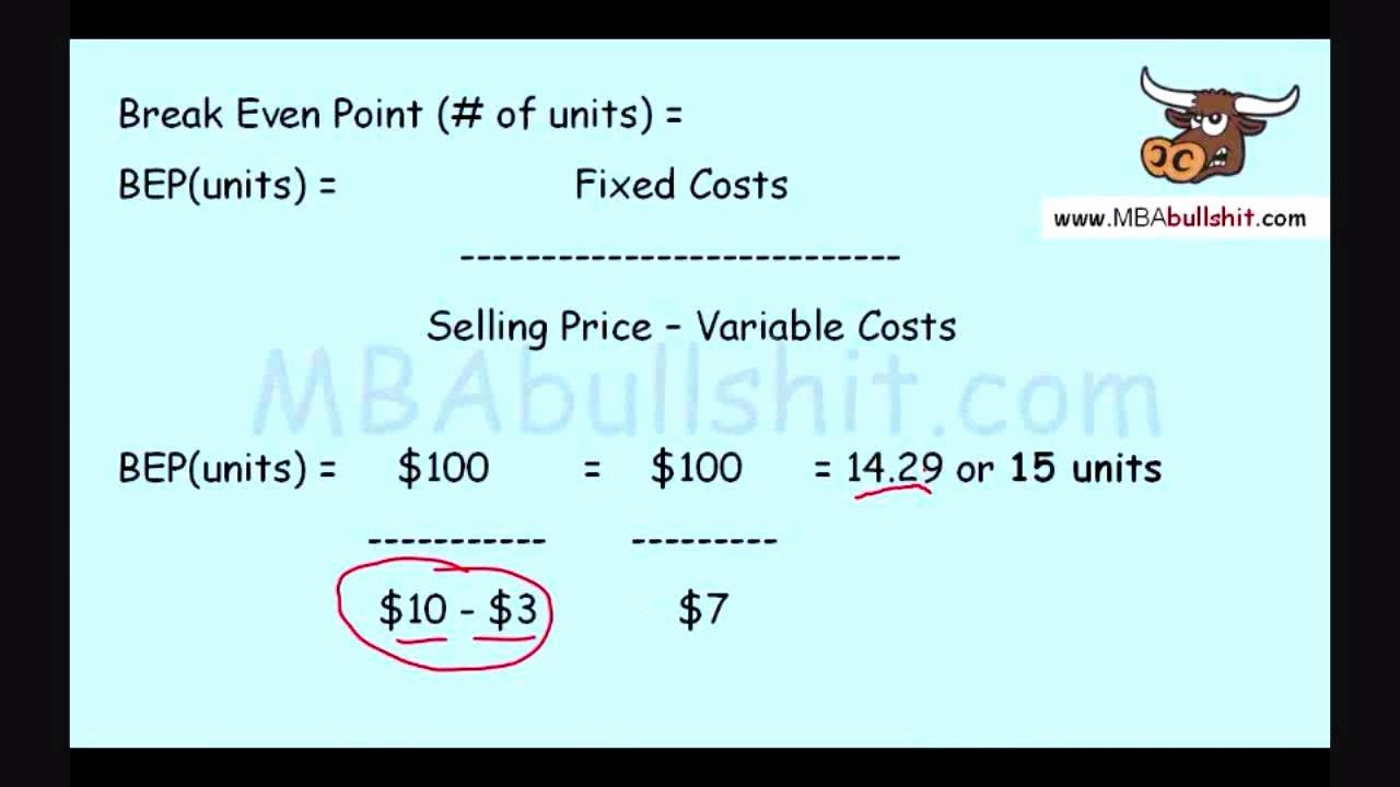 Breakeven Analysis Excel Example Mughals