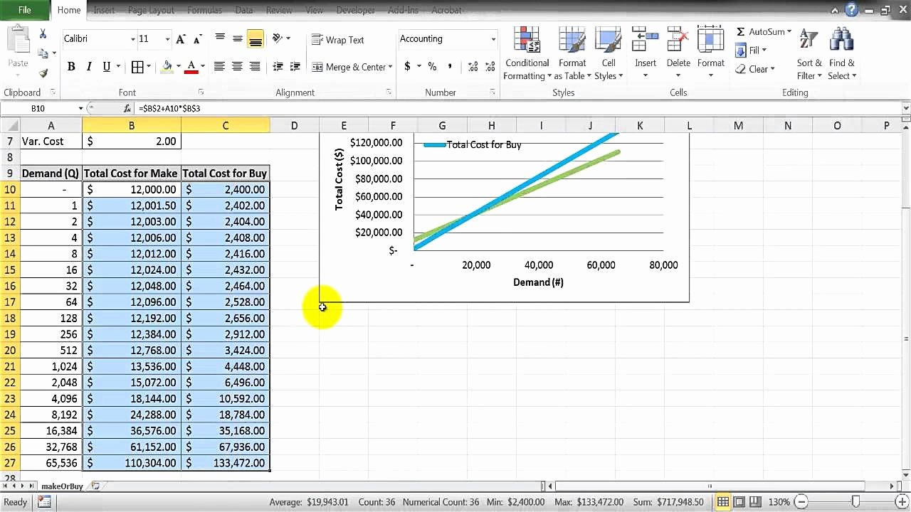 Breakeven Analysis Excel Mughals