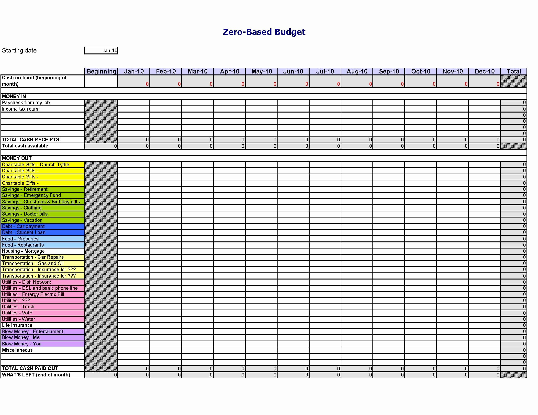 Bud Template In Excel