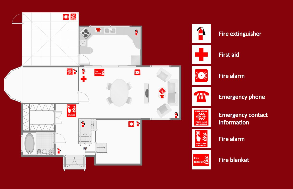 Building Emergency Evacuation Plan Template Templates