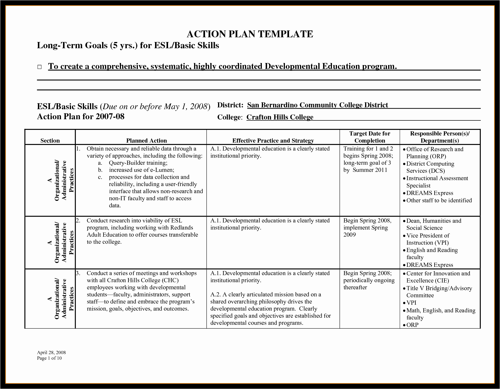Business Action Plan Template Sample Sample Mughals