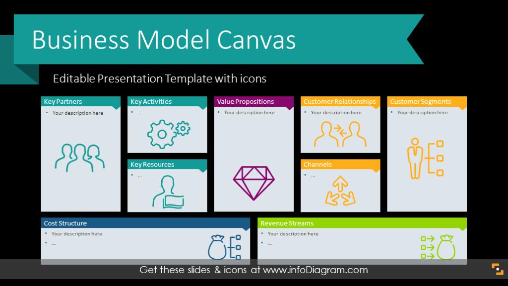 business marketing slides
