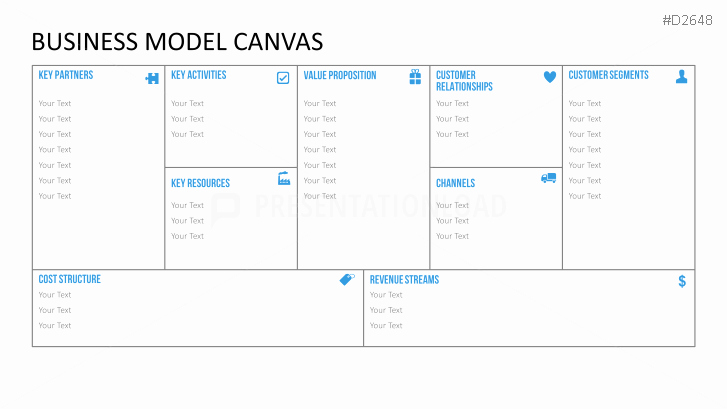 Business Canvas Template Ppt Business Model Canvas