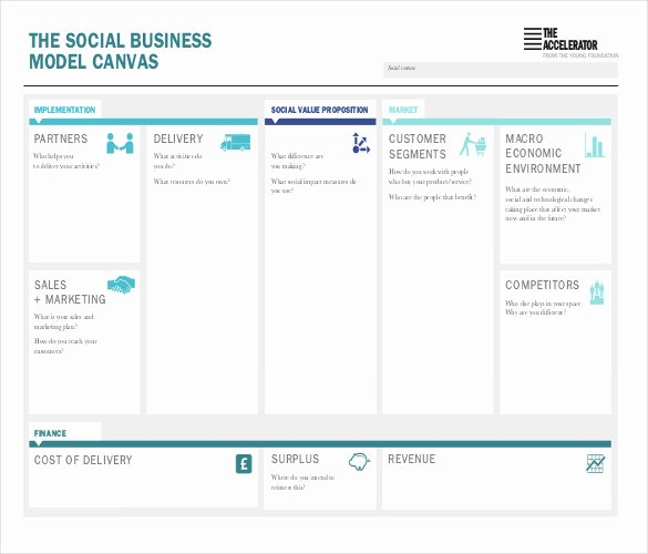 Business Canvas Template Ppt Cpanjfo
