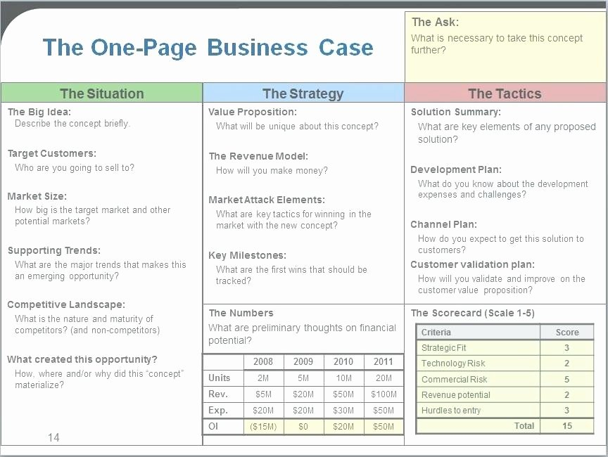 business case one page template serious innovation programs ideas the plan free uk