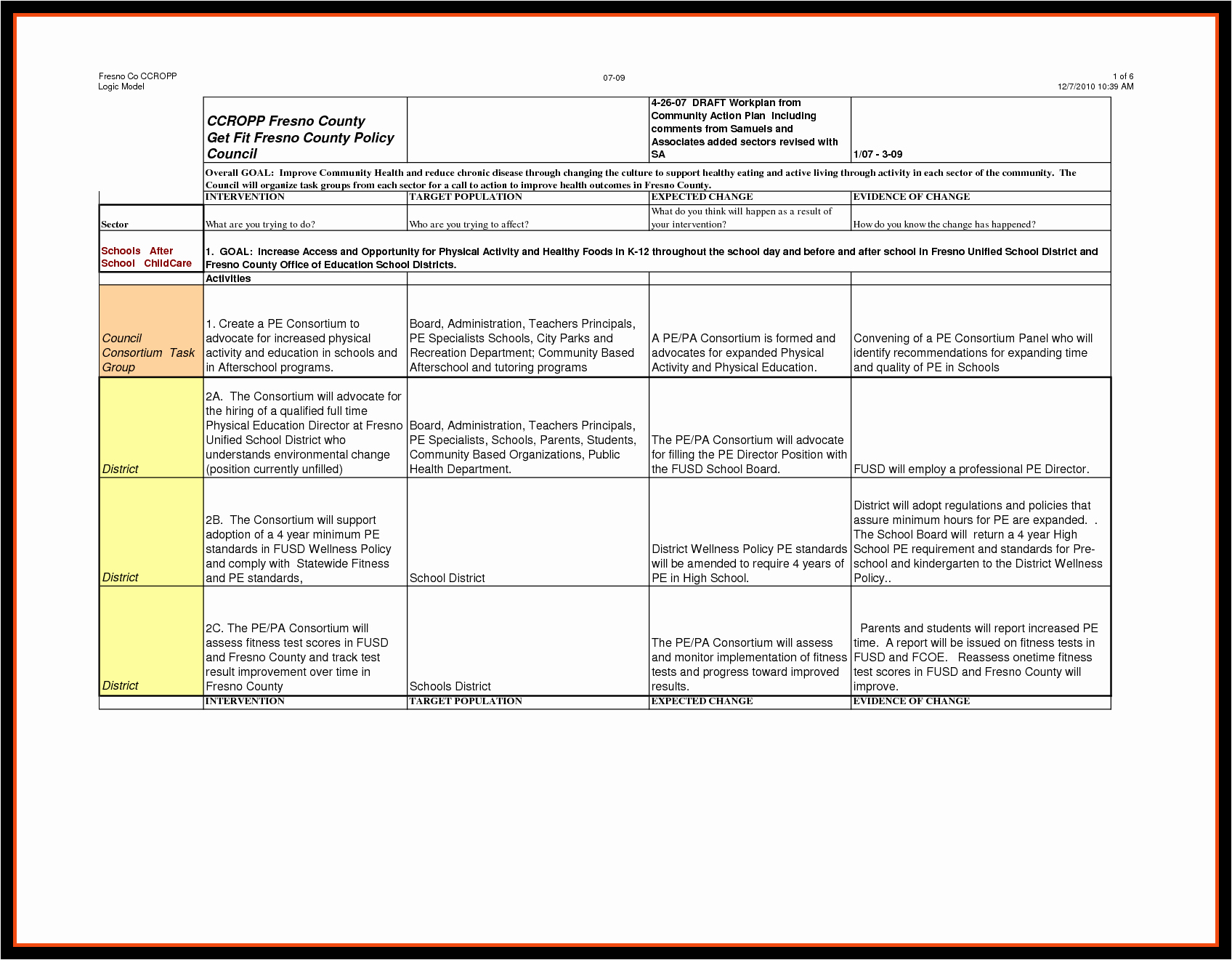 Business Continuity Plan Template Free Download Mughals