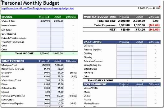 Business Excel Templates