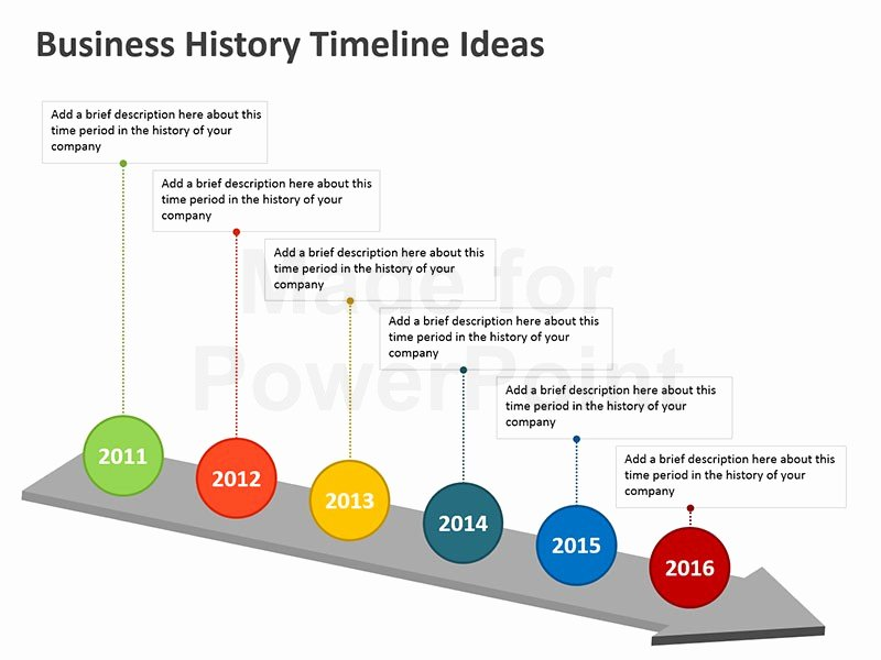 Business History Timeline Templates