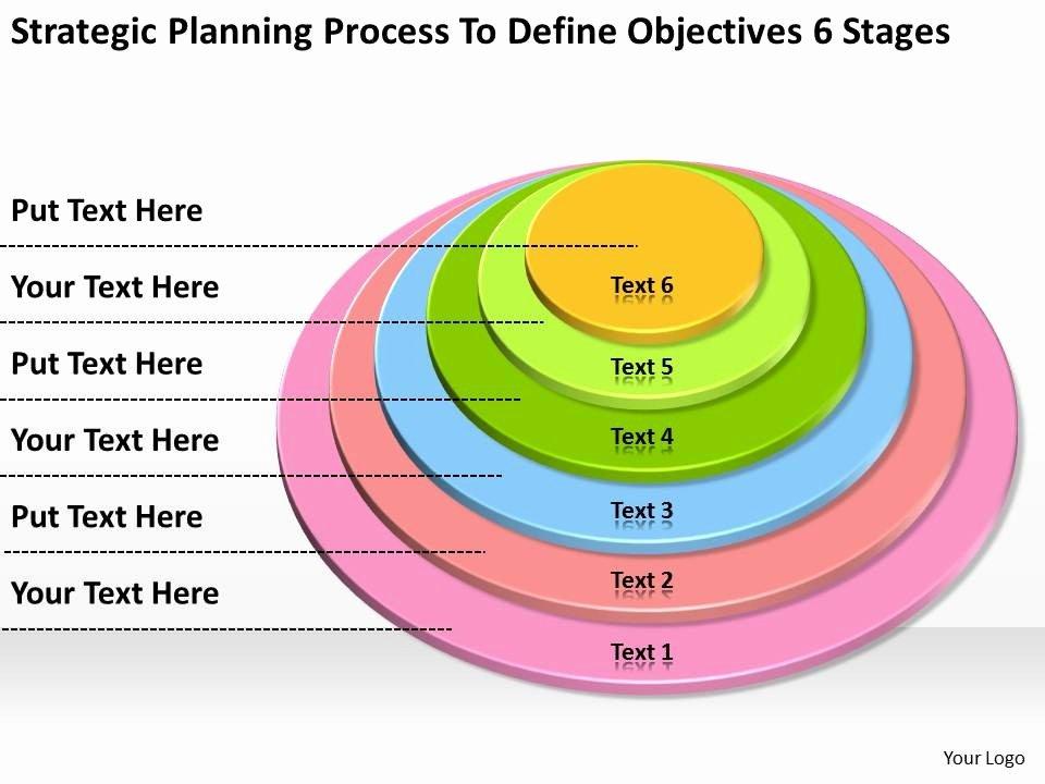 Business Logic Diagram Strategic Planning Process to