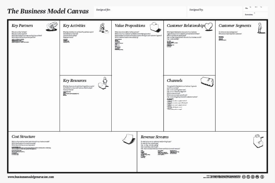 Business Model Business Model Canvas Template Word