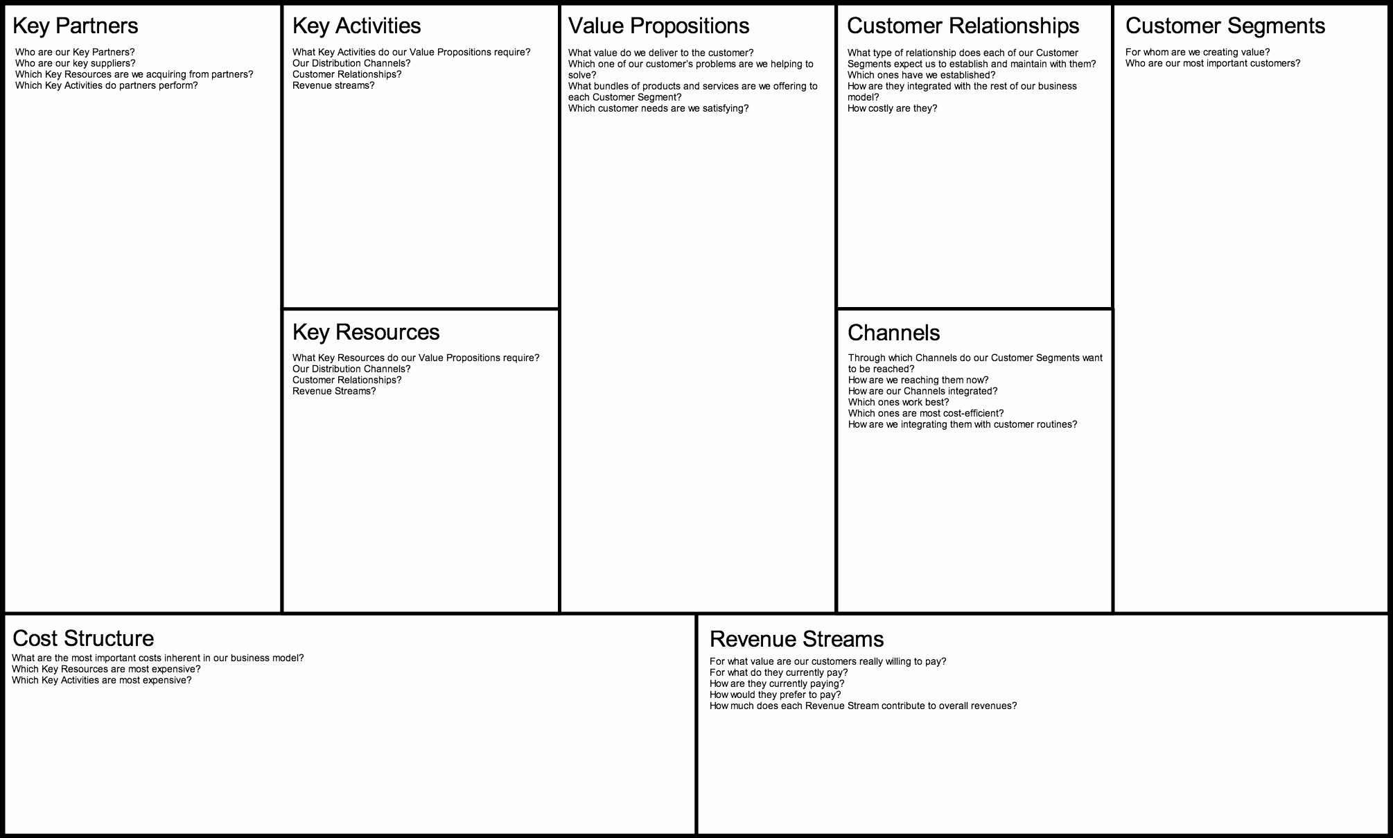 Business Model Canvas Pdf Google Search