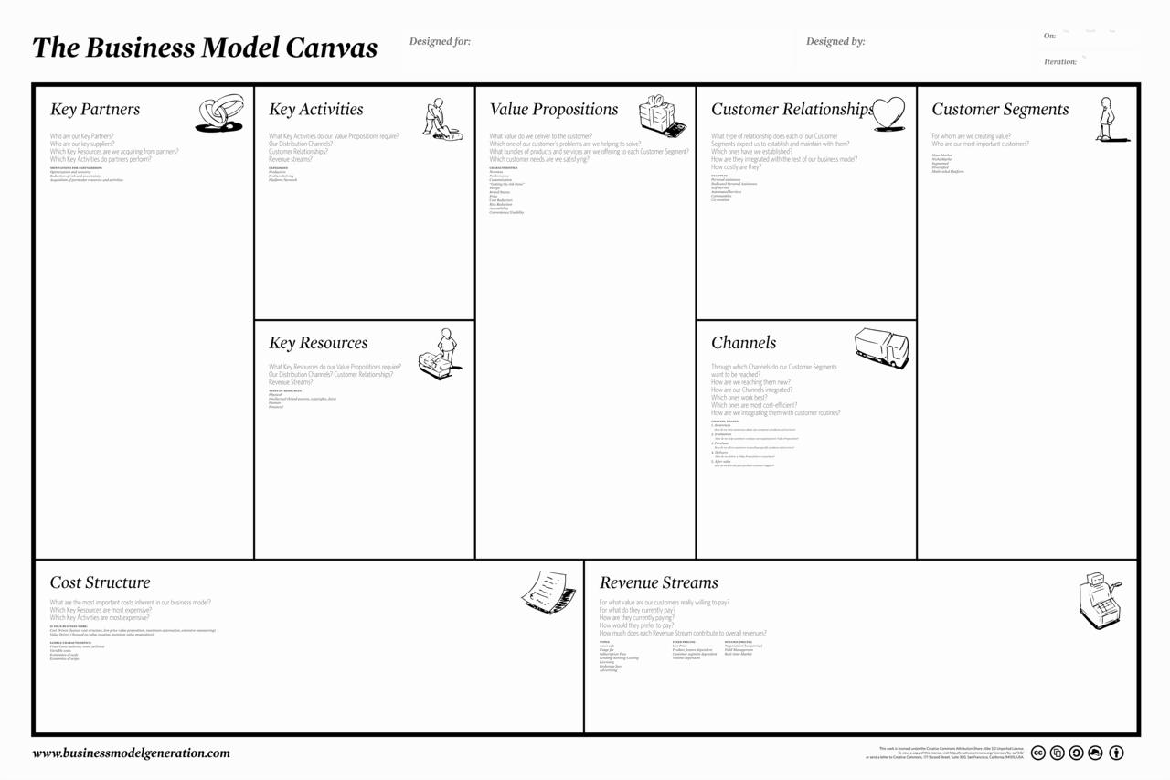 Business Model Canvas Peter J Thomson