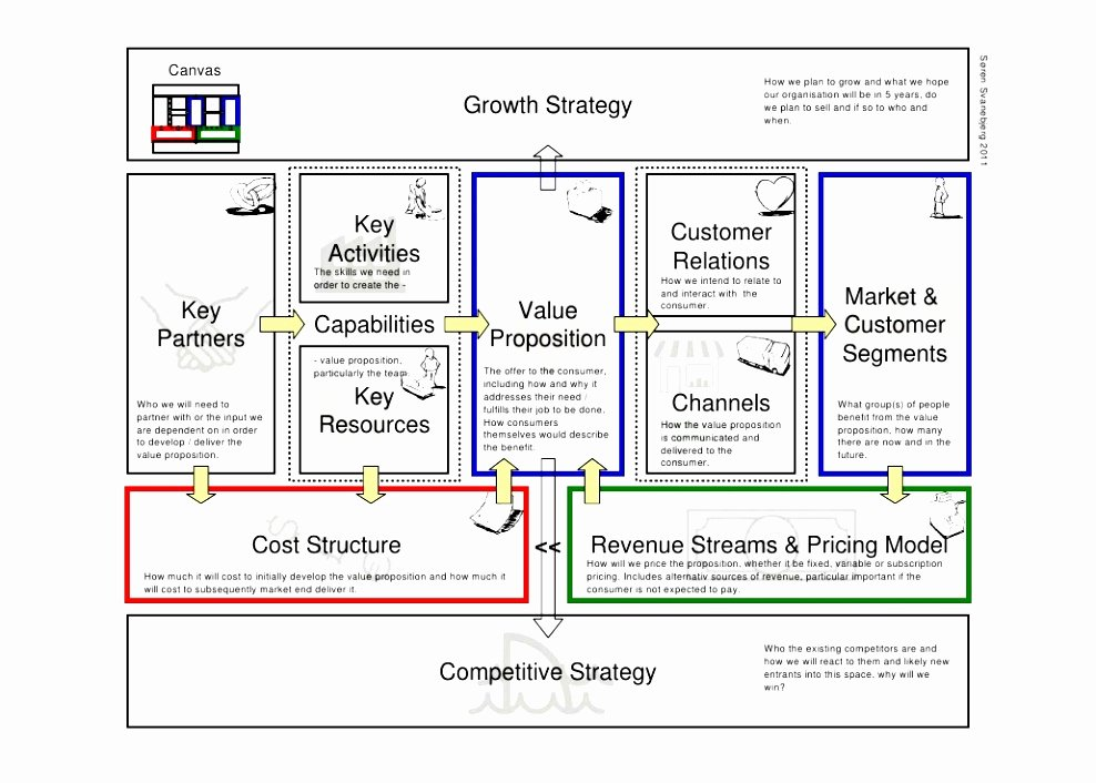 Business Model Canvas Template – 20 Free Word Excel Pdf