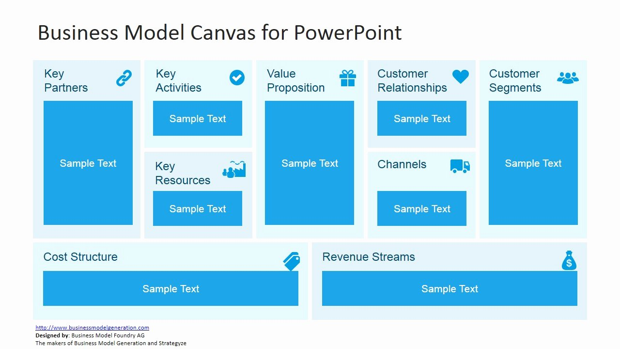 Business Model Canvas Template for Powerpoint Slidemodel