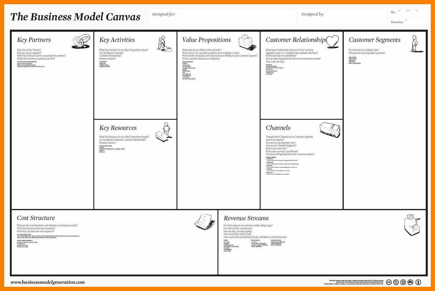 Business Model Canvas Template Word Templates Data