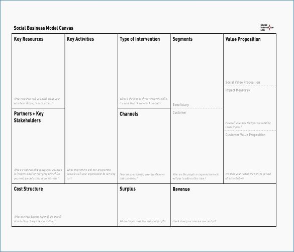 business model canvas word