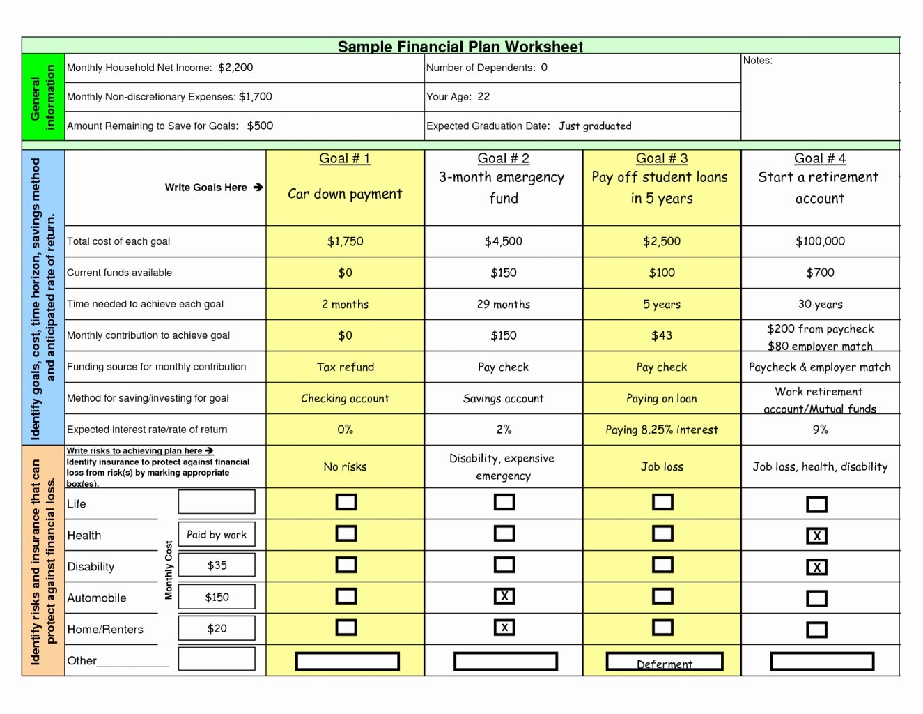 Business Plan Financial Statements Sample