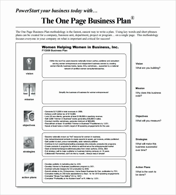 Business Plan Template for Free Download Boisefrycopdx