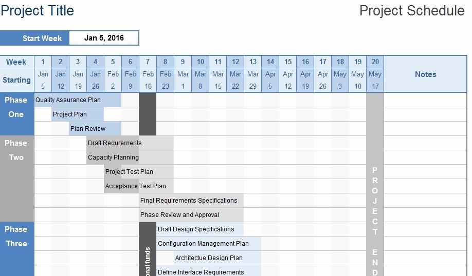 Business Project Timeline Sheet My Excel Templates
