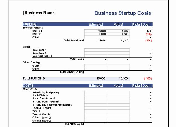 Business Start Up Expenses Template – Startup Expenses