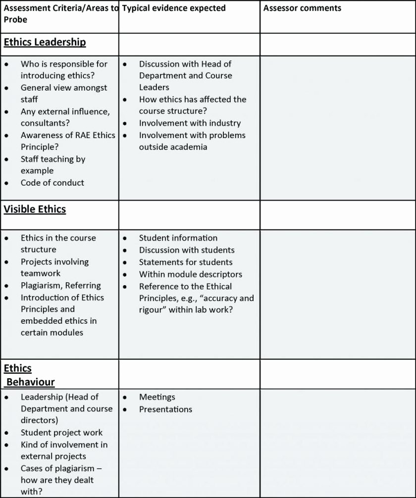 Business Startup Checklist Template Inspirational Project