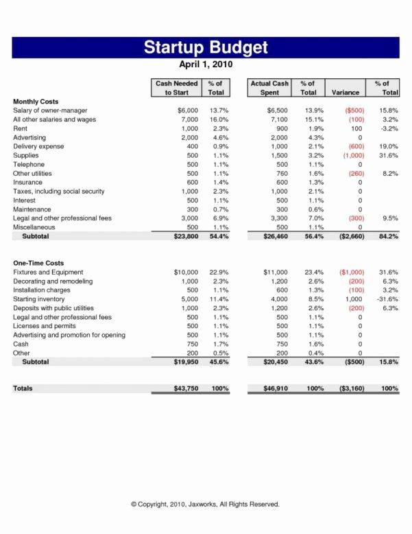 Business Startup Spreadsheet Template Spreadsheet