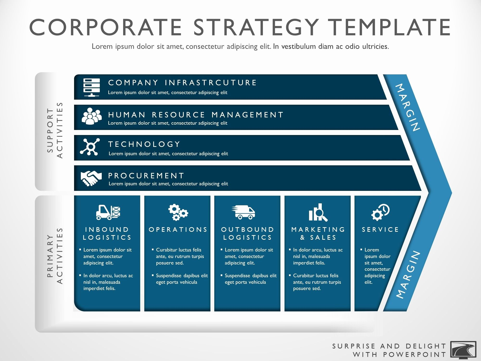 Business Strategy Template Other Pinterest