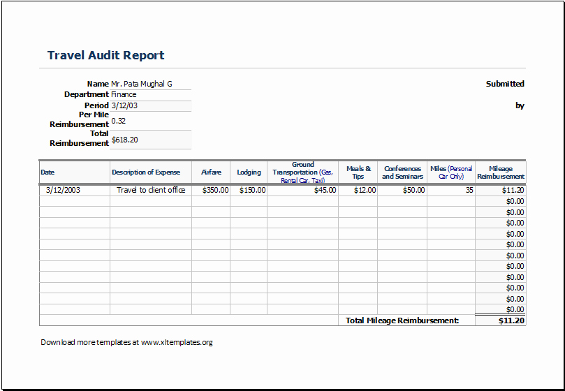 Business Travel Audit Report for Excel