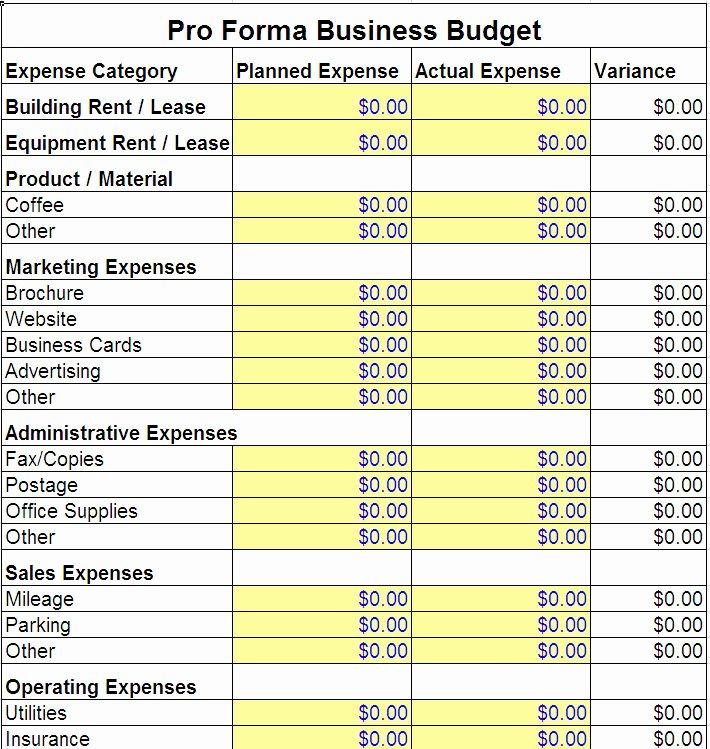 Business Trip Bud Spreadsheet