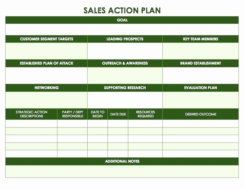 Career Action Plan Template for Students – Azserverfo