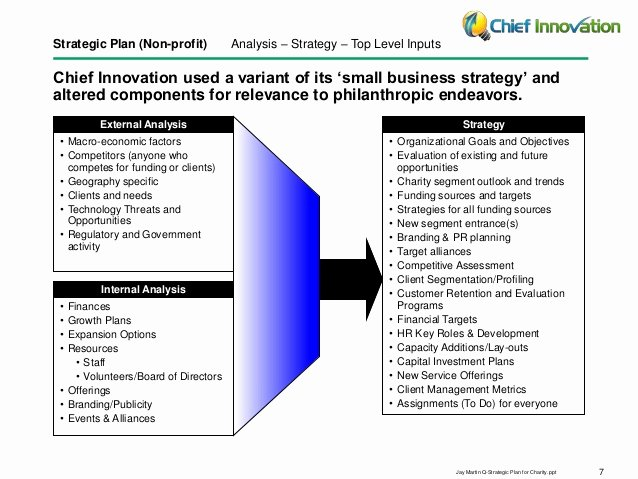 Case Study Strategy Strategic Plan for Charity Non Profit