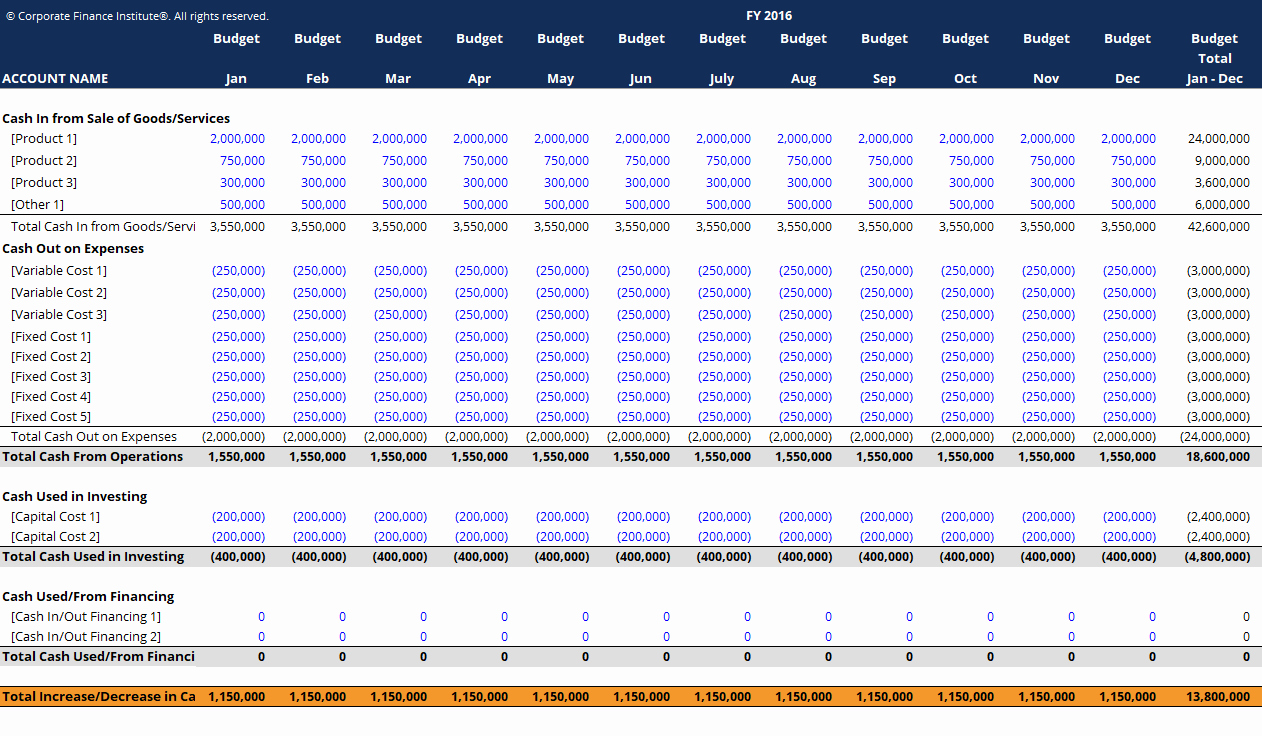 Cash Bud Template Download Free Excel Template
